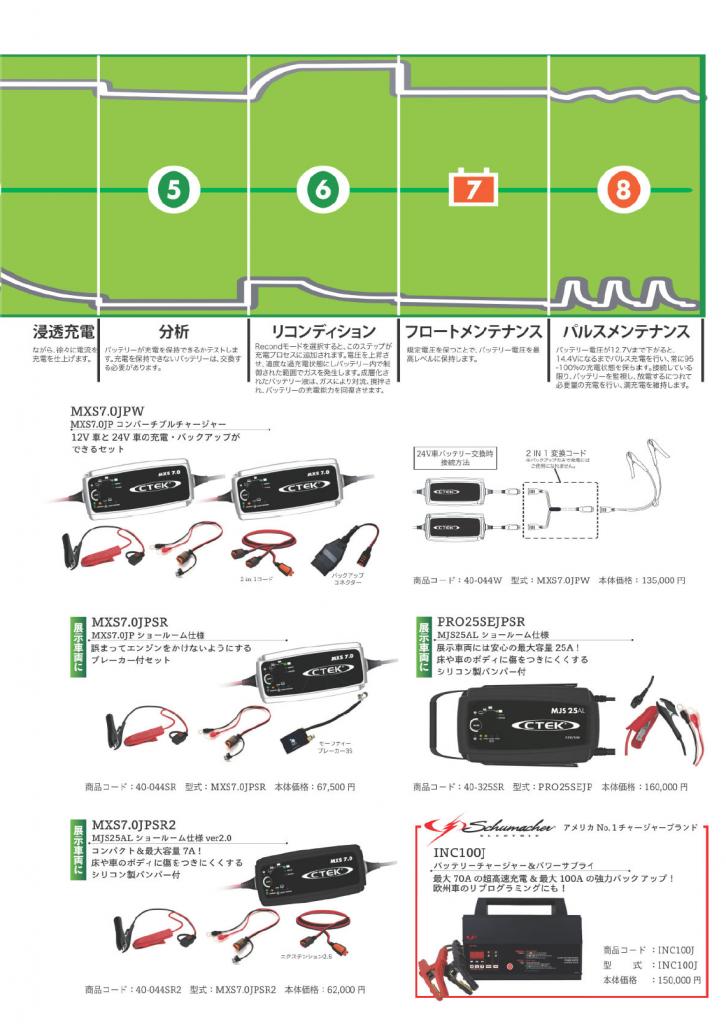 充電サイクル-2
