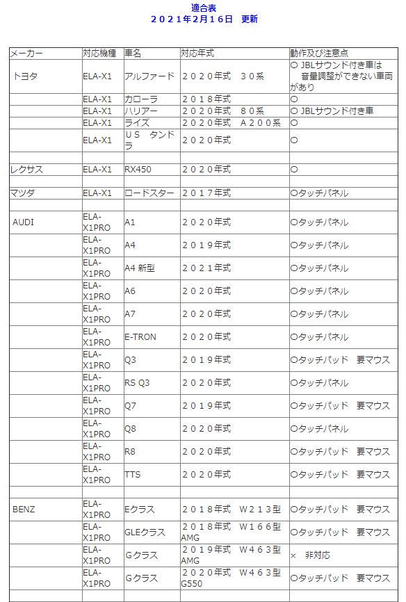 適合表-1