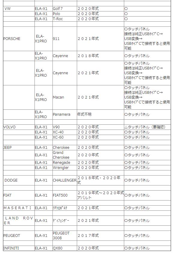 適合表-2